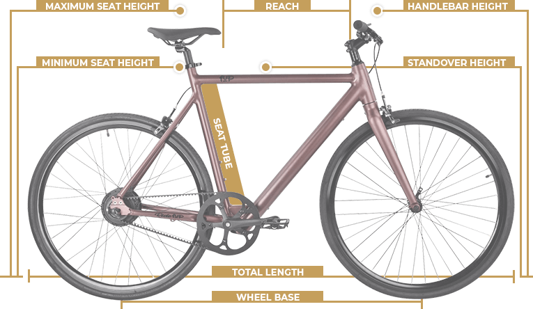 Ride1UP Roadster dimensions and sizing